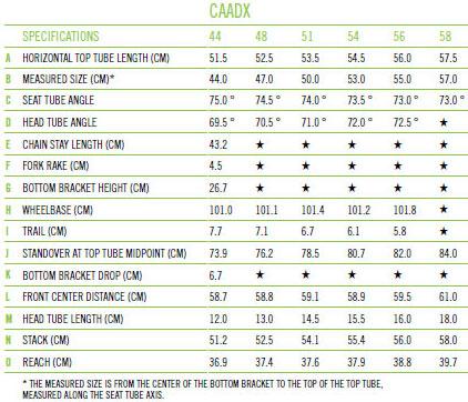 CANONDALE 2015 CAADX 105 DISC GEOMETRY 2(キャノンデール 2015年 キャドエックス ディスク ジオメトリー)