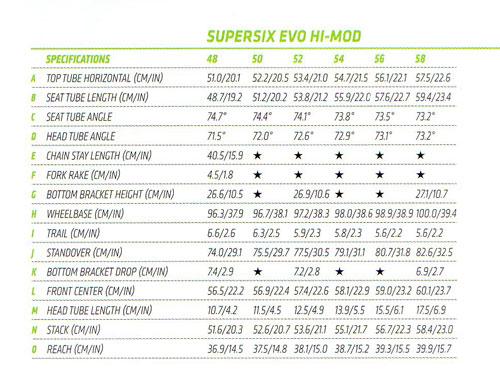 Cannondale 2016 Supersix Evo Hi Mod Frame Set Roadbike