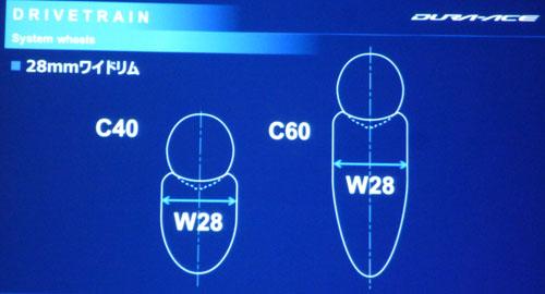 SHIMANO WH-R9100 WH-R9170 C40 C60 Dura Ace WHEEL 28mm WIDE RIM(シマノ デュラエース ワイドリム ホイール )